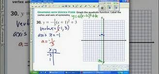 a parabola properly in vertex form