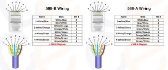 cat5e outlet wiring diagram wiring diagram work jack wiring diagram image about