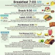 Herbalife Meal Plan Herbalife Meal Plan Google Search Food Health Herbalife Meal