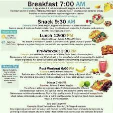 Herbalife Meal Plans Herbalife Meal Plan Google Search Food Health Herbalife Meal