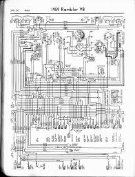 1970 amc elin wiring diagram 1970 automotive wiring diagrams