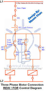 rev for three phase motor connection control diagram rev for three phase motor connection power and control diagrams three phase motor connection reverse and forward power and control wiring diagrams