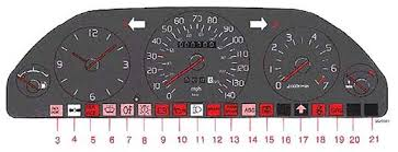 1998 volvo s90 indicator and warning lights diagram