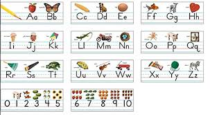 Alphabet And Numbers Chart Manuscript Alphabet Numbers Wall Chart