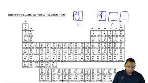 Understanding Paramagnetism Diamagnetism