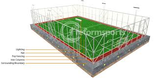 5 a side football pitch construction