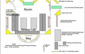 home studio diy acoustic treatment