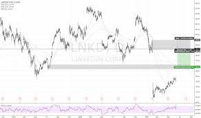 Lnkd Tradingview