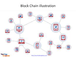 Technology Powerpoint Blockchain Technology Powerpoint Templates Free Powerpoint Templates