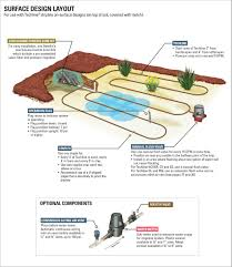 dl layouts landscape lawn drip irrigation design layouts