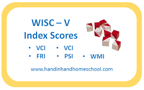 Wisc V Score Chart Wisc V Index Scores Hand In Hand Home School