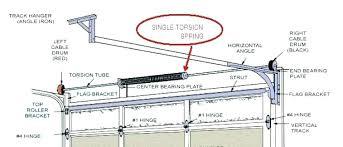 garage door tension spring s torsion winding bars canadian tire