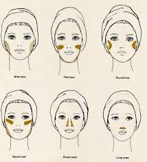 contouring for diffe face types enhance your natural beauty with these contouring tricks