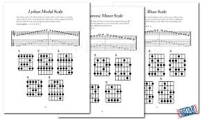 Guitar Pentatonic Scales Chart Pdf Guitar Scales Chart Book Printable Pdf Download In 2019