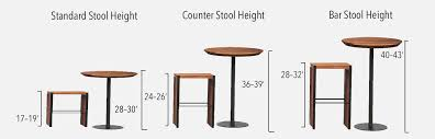 Bar Stool Size Chart Choosing The Perfect Bar Or Counter Stool Height For Your