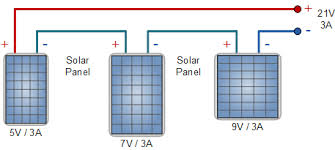 solar panel series wiring diagram wiring diagram var connecting solar panels together for increased power solar panel wiring diagram for home solar panel series wiring diagram