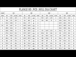 Flange Od Id Pcd Chart Flange Od Pcd Holl Dia Hole Number By Mechanical Education