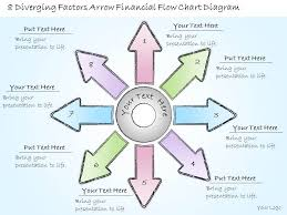 Financial Flow Chart 0414 Consulting Diagram 8 Diverging Factors Arrow Financial