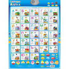 These phonetic symbols are used in many of our pronunciation exercises on the site. Russian Music Alphabet Talking Poster Russia Kids Education Toy Electronic Abc Learning Educational Phonetic Chart Children Gift Learning Machines Aliexpress