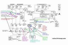 s10 4 3 plug wire routing wiring diagram schematics baudetails wiring harness information