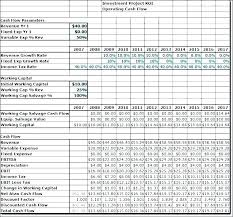 Cash Flow Model Excel Excel Template Cash Flow Models In Statement Indirect Method