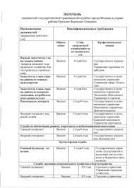 Реферат Анализ и проектирование системы оценки и аттестации  Анализ и проектирование системы оценки и аттестации государственных гражданских и муниципальных служащих