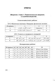 ГДЗ Контрольные работы физика класс Перышкин 1