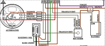 bsa wiring diagrams bsa repair diagram wiring diagram ~ ibhe fac Volvo XC90 Wiring-Diagram at Volvo Truck D7 Wiring Diagram