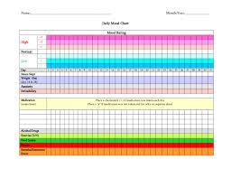 Daily Mood Chart For Bipolar Disorder Mood Chart 4 Daily Mood Mood Diary Mood