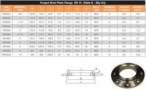 Table D Flange Chart Mild Steel Flanges Manufacturers Suppliers Exporters India