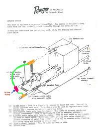 ranger boat livewell diagram ranger image wiring livewell modification on ranger boat livewell diagram