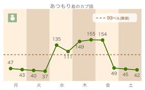 あつ 森 株 パターン