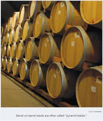 oak barrels stacked top. Oak Barrels Stacked Top. An Alternative Is To Use Pairs Of Wooden Beams Between The Top