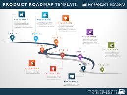 Project Roadmap Templates Timeline Roadmap Magdalene Project Org