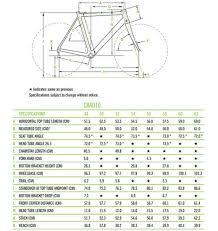 Cannondale Caad10 Bike Rental Europcar