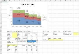 Cascade Chart Peltier Tech Charts For Excel Documentation