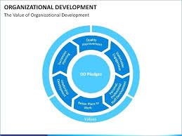 Strategy Powerpoint Template Factors Presentation Ideas Marketing