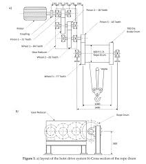 Hoist Drum Design Solved Having A Lot Of Trouble Answering The Following Qu