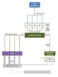 bmw e39 dsp speaker wiring bmw diy wiring diagrams Loc Wiring Diagram gg's e39 dsp delete & pcn data collection thread loc wiring diagram