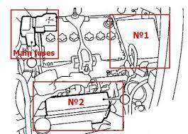 nissan juke (2011 2017) fuse box diagram auto genius 2015 nissan juke fuse box diagram at Nissan Juke Fuse Box