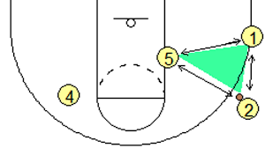 triangle offense tutorial   msgnetworks comwhat is the triangle offense hero