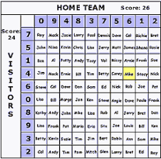 How To Chart A Football Game Football Pools How To Organize Set Up A Grid Get Started