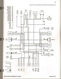 cub cadet tank wiring diagram free download wiring diagrams Cub Cadet Electrical Diagram at Wiring Diagram Cub Cadet 1415