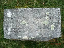 Mary E Porter Kennedy (1869-1925) - Find A Grave Memorial