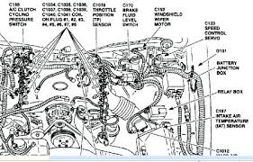 lincoln continental engine diagram wiring diagram mega 98 lincoln continental engine diagram wiring diagram list 2002 lincoln continental engine diagram lincoln continental engine diagram