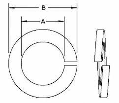 Lock Washers Portland Bolt