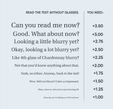Reader Strength Test Printable Eye Chart Eyebobs
