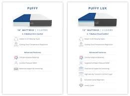 Tempurpedic Firmness Chart Puffy Vs Puffy Lux Mattress Review The Ultimate Unbiased