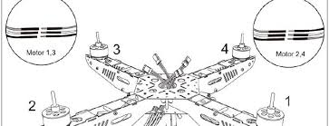 gaui 330x s quadcopter review rc groups diagram from the manual showing motor to esc wiring