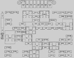 2007 tahoe fuse diagram wiring diagrams schematics 2002 tahoe fuse box diagram new of fuse box diagram 1999 chevy tahoe wiring manual wiring 2007 tahoe belt diagram 1997 tahoe fuse diagram inspirational of fuse box diagram 1999 chevy